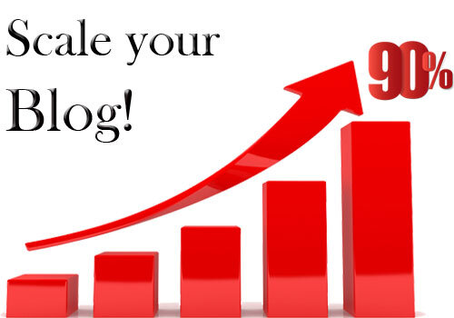 How to Scale your Blog for Faster Results!-Reality Check